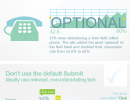 How to Optimize Contact Forms for Conversions